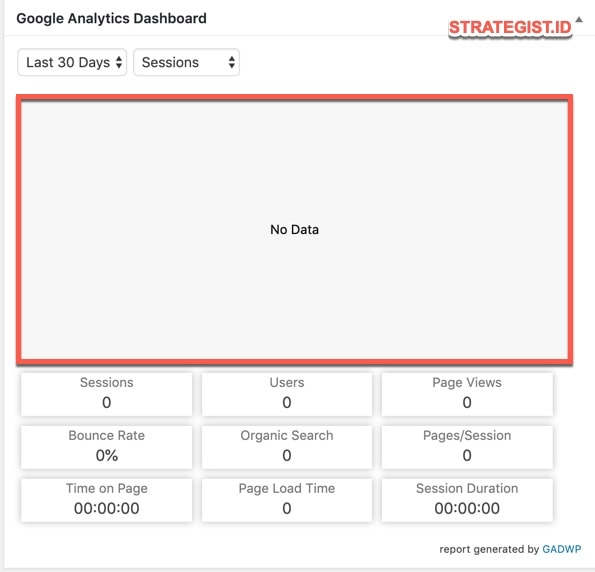 tabel google analytics